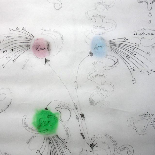 vizualizavias-Fraylingo-eskizas_Research in art and design (1)